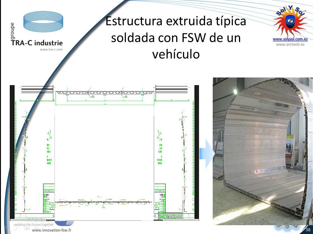 Soldadura FSW en fabricación de trenes