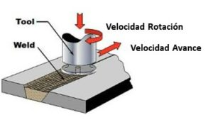 Friction-Stir-Welding-Principles
