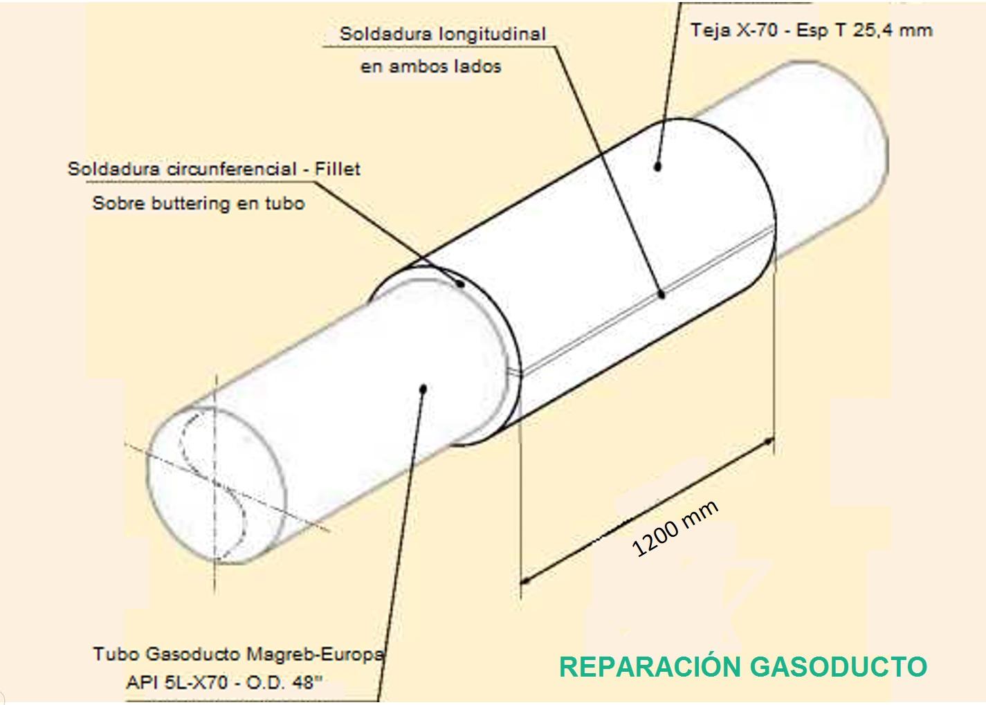 Sketch gas pipeline repair