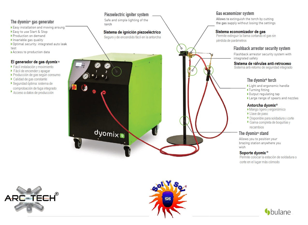 Equipo industrial llama oxi-hidrogeno